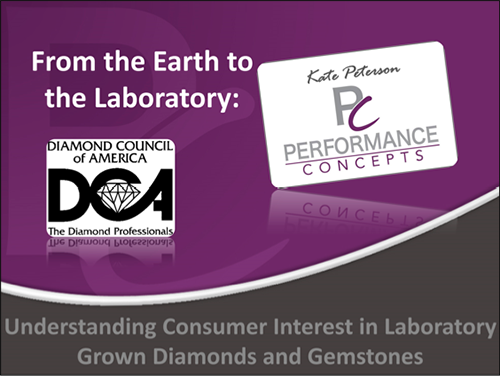 Earth to Lab Understanding Consumer Interest in Lab Grown Diamonds and Gems